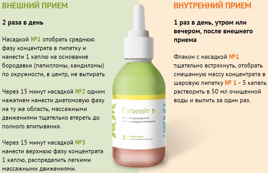 Способ применения препарата Папилайт